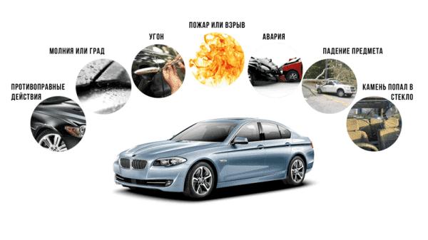 Гос страхование автомобиля