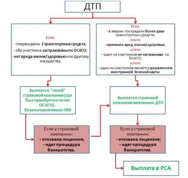 отзыв лицензии компаньон страховая компания