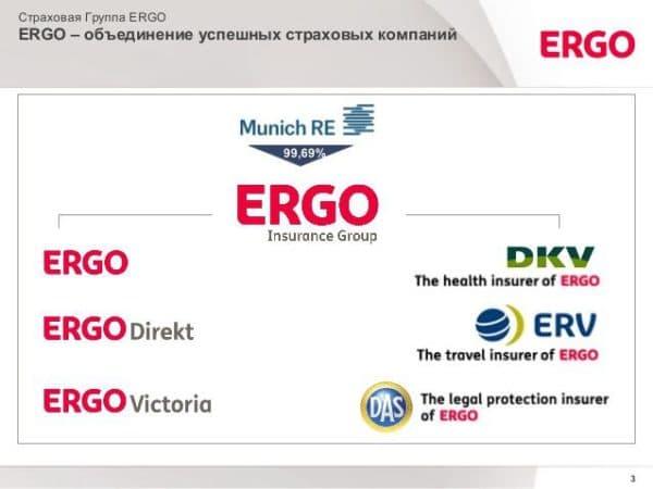 эрго русь страховая компания