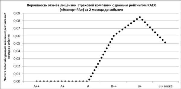 методы антиинфляционного регулирования