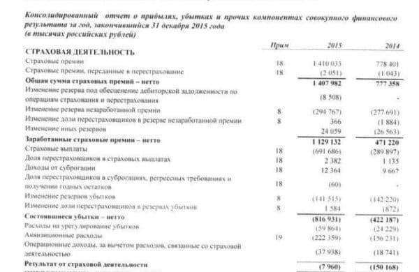 московия страховая компания
